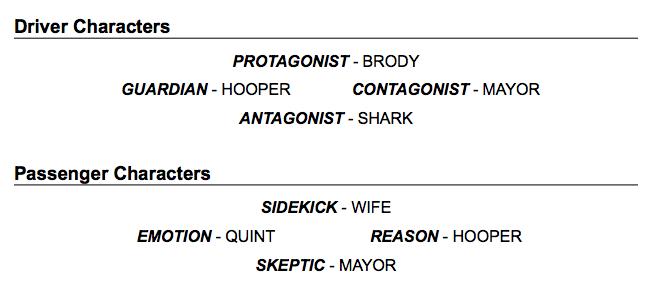 how i met my husband character analysis